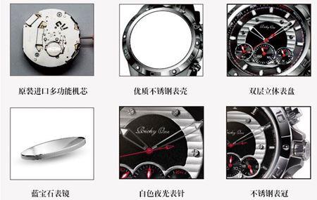 分类图片 腕表